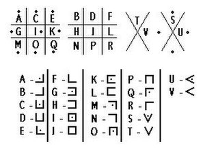 Olivier Levasseur - Alphabet of Olivier Levasseur