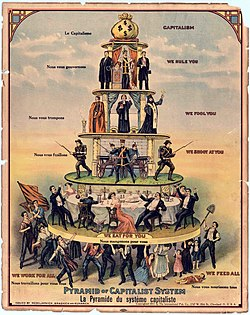Capitalism - Wikipedia, the free encyclopedia