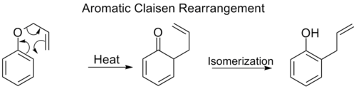 Aromatic Claisen Rearrangement