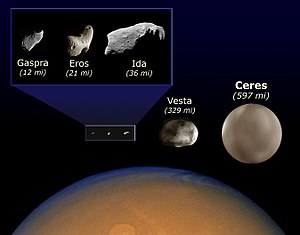 243 Ida - Size comparison of Ida, several other asteroids, the dwarf planet Ceres, and Mars