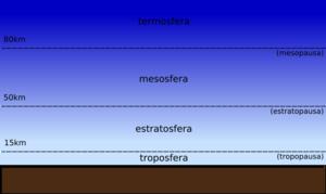Estratosfera – Wikipédia, a enciclopédia livre