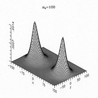 Science and technology in Romania - Atomic Dichotomy- a new phenomenon discovered by Romanian quantum theoretician, Professor Mihai Gavrilă . The wave function of atomic hydrogen in a high frequency, ultra-high intensity laser field, represented in a plane passing through the symmetry axis of the laser field; α0 = I1/2ω−2, where I is the laser field intensity, and ω is its frequency in atomic units.