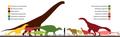 Bayan Shireh Formation Fauna.png