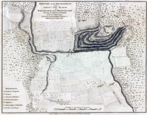 Battle of Bennington - A 1780 map depicting the troop positions at the start of the battle