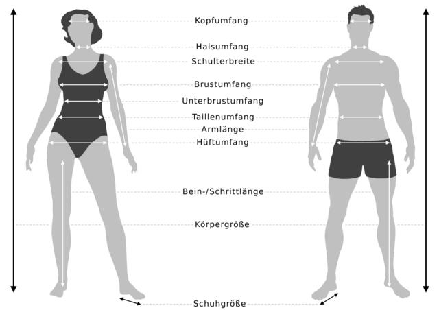 Körpermasse
