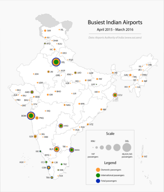 UDAN - The busiest Indian airports (2015-16).