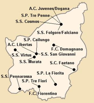 2018–19 Campionato Sammarinese di Calcio - 2018–19 Campionato Sammarinese di Calcio team distribution