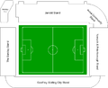 Carrow Road schematic.png