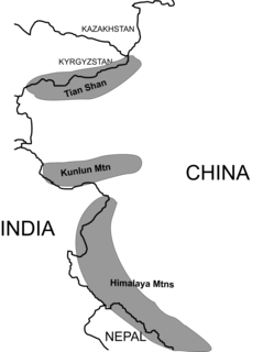 Tectonics of the Tian Shan