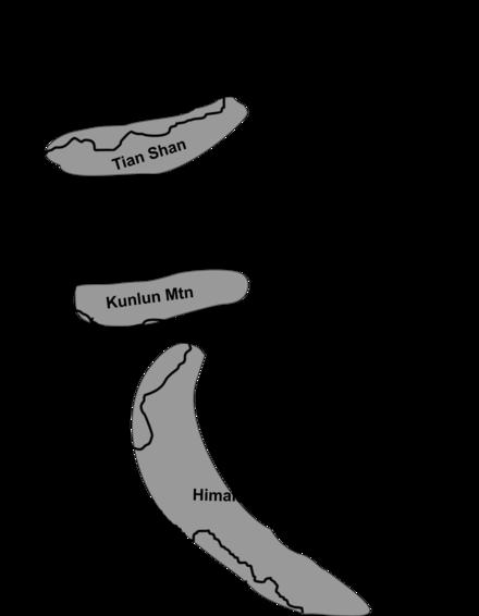 Tectonics of the Tian Shan - Wikiwand