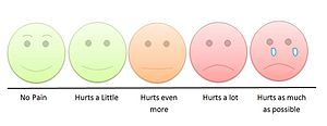 Pain management - Image: Children's pain scale