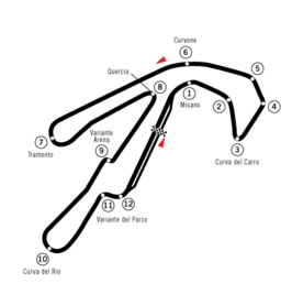 Circuit Misano (test).png