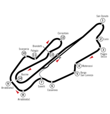 Circuit Mugello (test).png
