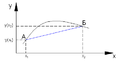 Concave function.png