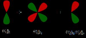 Basis set (chemistry) - Image: D polarization function