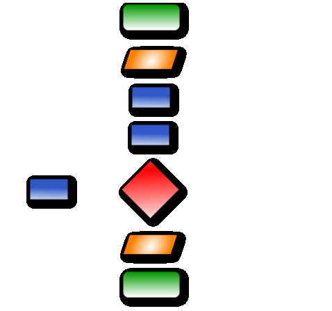 File:Diagrama de flujo de factorial.xcf