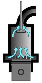 170px-Diesel_engine_Uniflow.PNG