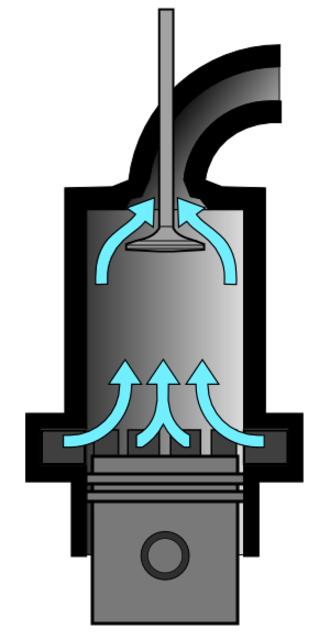 Scavenging (automotive) - Uniflow scavenging