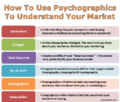 Different Ways to Use Psychographic Data in Online Marketing.png