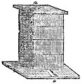 Domestic Encyclopedia 1802 vol1 p253.jpg
