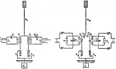 400px EB1911_Telegraph_ _Marconi_transmitter_and_receiver_%282%29 1911 encyclop�dia britannica telegraph wikisource, the free Telegraph System Diagram at n-0.co