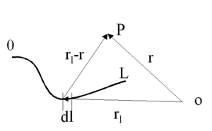 Electric Field of a line.PNG