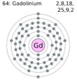 Electron shell 064 gadolinium.png