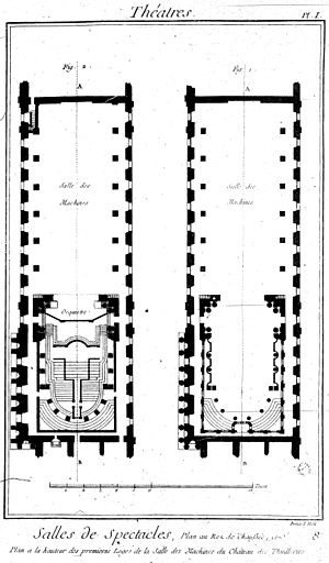 Théâtre des Tuileries - Image: Encyclopedie volume 9 053 (adjusted)
