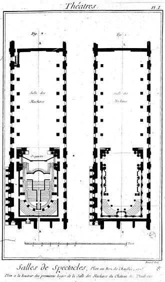 Théâtre des Tuileries - Image: Encyclopedie volume 9 053 (adjusted)