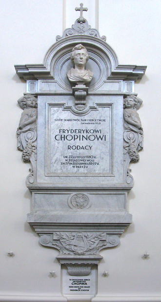 International Chopin Piano Competition - Epitaph for heart of Frédéric Chopin in the Holy Cross Church, Warsaw