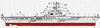 French aircraft carrier Clemenceau (R98) - 1 : 100mm cannon ; 2 : Weapons control radar type DRBC-31 ; 3 : Aircraft lift ; 4 : 15 tonne crane ; 5 : Aircraft approach radar type NRBA-50 ; 6 : Altitude radar type DRBI-10 ; 7 : Funnel ; 8 : Proximity radar type DRBV-20 ; 9 : TACAN Antenna; 10 : Combined low altitude and surface-to-air radar type DRBV-50 ; 11 : Proximity radar type DRBV-23 ; 12 : Altitude radar type DRBI-10 ; 13 : Weapons control radar type DRBC-31