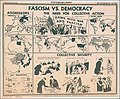 Fascism vs. Democracy - The Need For Collective Action.jpg