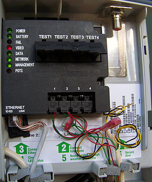 FiOS from Frontier - An old FiOS ONT installed in Montclair, New Jersey, with Ethernet (left) and telephone (right) connections, which is also used in Frontier FiOS' infrastructure