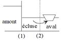 Fonctionnement d'une écluse - phase 4.png