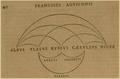 Francisci Agvilonii 1613.png