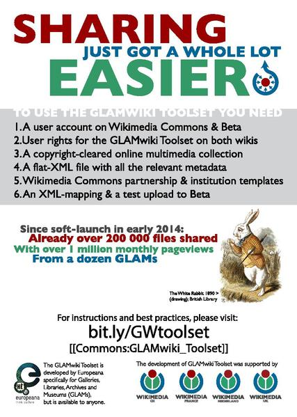File:GLAMwiki Toolset Flyer - back side.pdf