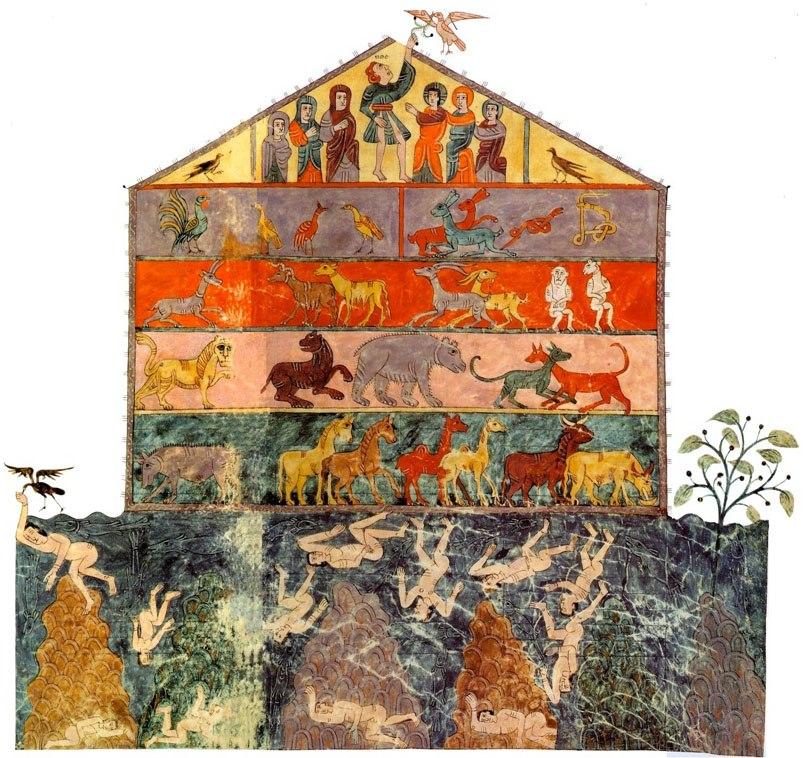 Girona Beatus, folio 52v-53r - Noah's ark