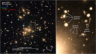 Abell 1689 - Image: Globular clusters in Abell 1689
