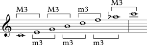 Harmonic major scale - Harmonic major scale in thirds