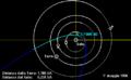 Hyakutake Orbit ITA 2.PNG