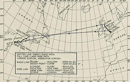 Transatlantisches Telefonkabel - Wikiwand