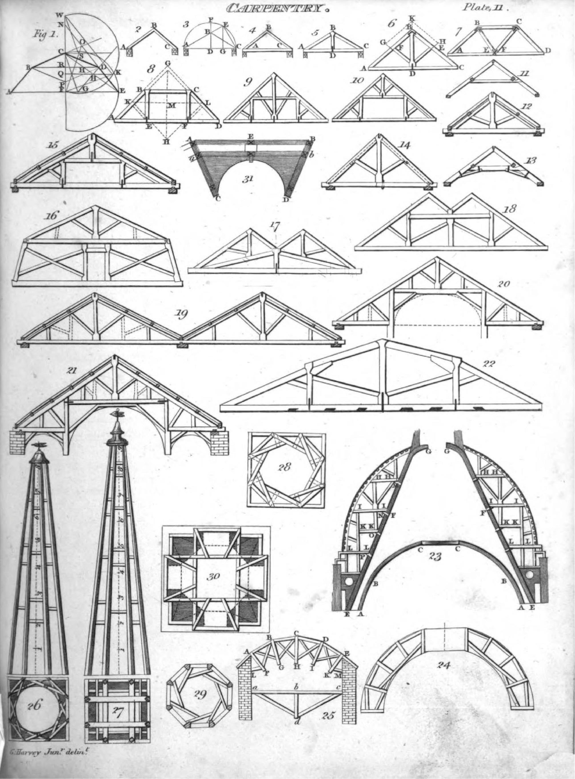 fileimage of roof trusses from the circle of mechanical arts digitized by googlepdf