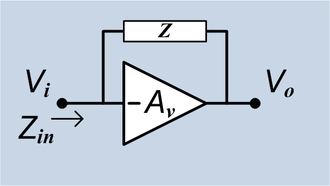 Parasitic capacitance - Effect of parasitic capacitance Z = C between the input and output of an amplifier