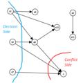 Implication Graph Partition.png