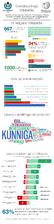 InfografikWPSverige.png