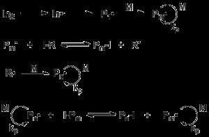 Living free-radical polymerization - Image: Iodine transfer RP