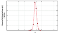 JL Density Distribution linear q Spline.png