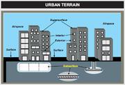 JP 03-06 Urban Terrain