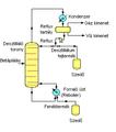 Két komponens (biner) elegy folyamatos frakcionáldesztillációja hu.PNG