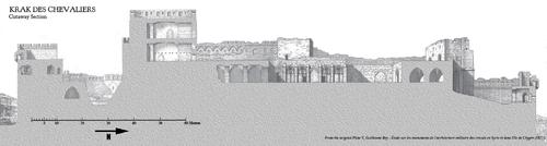 قسم لقطعة اعتراضية للقلعة من الجنوب إلى الشمال